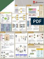 huaweigpon.pdf