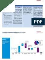 Projet WN - Rapport pour présentation aux salariés