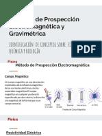 Identificación de ciencias básicas en métodos de Prospección Geofísica