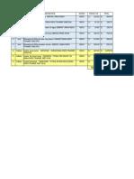 Informe Volquete Iveco Eurotrakker
