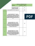 Distribucion Material Medico R8