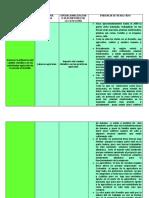 tabla antropologia.docx.pdf
