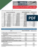 Tabela de Custas Notariais Títulos e Documentos 2018-22-03
