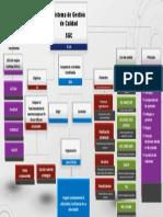 mapa conceptual SGC.pdf