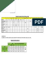 Dosificacion de Reactivos Cobre Zinc 1