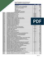 LISTA DE PRECIOS DE LA MANO DE OBRA AL DESTAJO vigente a Sept  2015.pdf