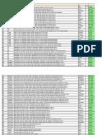 Tabela Df Celular