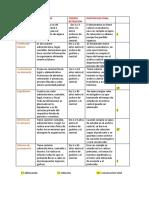 TIPO  DE DOCUMENTO.docx