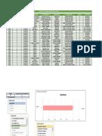 Exposiciòn Panel de Datos