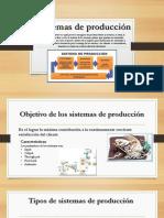 Proceso de Produccion y Sistemas de Producción Exposicion