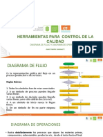 jitorres_Presentación diagrama de flujo y diagrama de operaciones (1).pptx