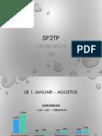 ppt sp2tp
