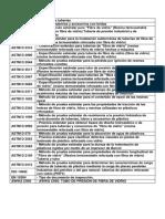 Codigos y Estandares PRFV.docx