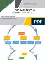 CLASIFICACIÓN DE LAS FUENTES DEL DERECHO MERCANTIL