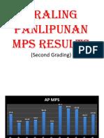AP MPS Presentation.pptx