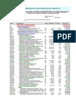 Costos y Presupuestos total - RIO GRANDE - SUR.xls