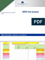 BIRD Test Phases