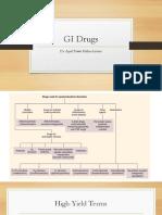 GI Drugs