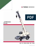 Terex A300 Loads