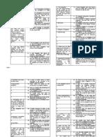 Civ2_QUIZ_1.pdf
