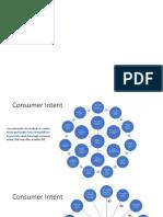 Big Data - Topic, Consumer Intent Analysis