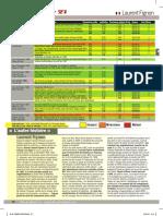 P_32-35 FIGNON PREUVE.pdf