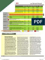 P_28-31 HINAULT PREUVE.pdf
