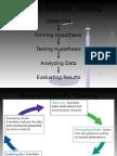 Steps to Scientific Thinking