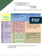 TP M4-Adm1.docx