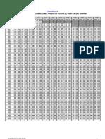 Tabla Cimas Pesos Postes