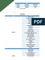 Orals-Revalida-2015-Topics.docx