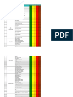 Copy of Audit Checklist Process Approach.xls