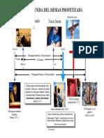 490-years-of-daniel-9.pdf
