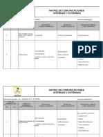 Matriz de Comunicaciones Internas y Externas 2018