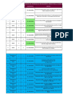 Matamoros_PDF 2019_22 05 2019 ESTATUS DE LEVANTAMIENTOS -CORRECCIONES (6) (1).pdf