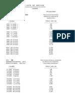 Lista de Precios Electrocables
