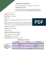 Resumo de Fonética do Português