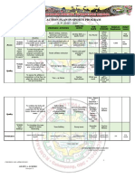 Action Plan in Sports Program 2019 - 2020