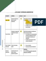 PLAZOS - Plazos Recurso de Alzada y Contencioso Administrativo