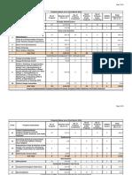 48_FinalupdatedMPR forMonthoMarch2019.pdf