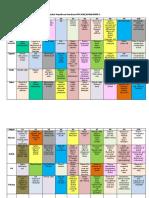 Analisis Peperiksaan Percubaan SPM 2010