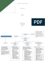 Mapa Conceptual Historia de La Salud Ocupacional