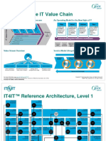 Material de Referencia - IT4IT Reference Cards