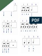 patrones ritmicos