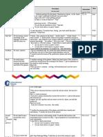 TP 2 Lesson Plan Procedure