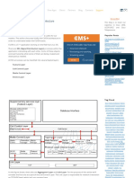 CUCM Traces Analysis_ CUCM Architecture