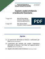Iclassificazioni Analisi Di Bilancio e Rend Icon To Finanziario
