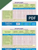 14_tdspac_ratecard_0708
