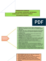 Terminologia Comercial Tributaria