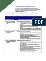 Characteristics of Mathematically Proficient Students